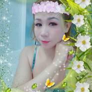 tranp921456's profile photo