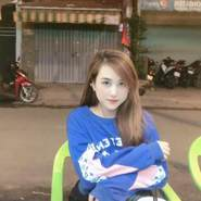 thanhtruc269408's profile photo