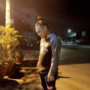 anany504's profile photo