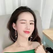 userinv974's profile photo