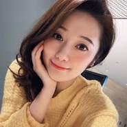 shas658's profile photo
