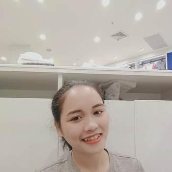 usersfewx3802_Nonthaburi_Độc thân_Nữ