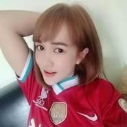 jitkusonp's profile photo