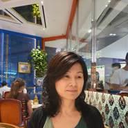 py64803's profile photo