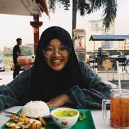 ladya12's profile photo