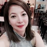 mariang47953's profile photo