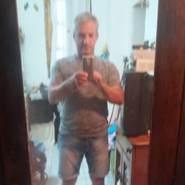 stratosl494868's profile photo