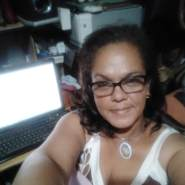 jeanetteq730361's profile photo