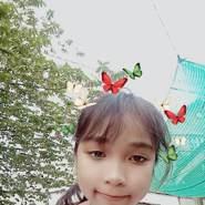 ngocy61's profile photo