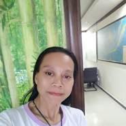 ghinag723466's profile photo