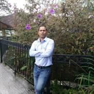 mahenderm927394's profile photo