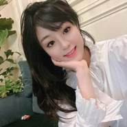 usertsax048's profile photo