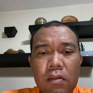 baluranb's profile photo