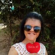jelkya751100's profile photo