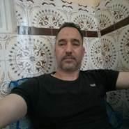 cuicor's profile photo
