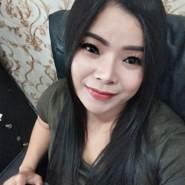 nuic340's profile photo
