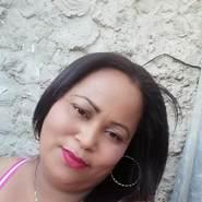 maryuriy943033's profile photo