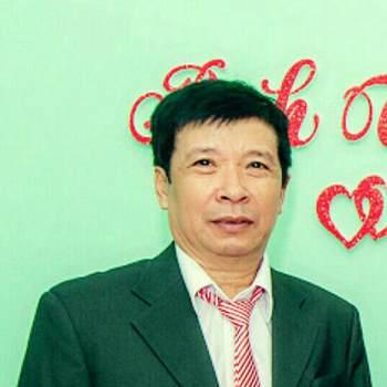 quann411662_Ho Chi Minh_Kawaler/Panna_Mężczyzna
