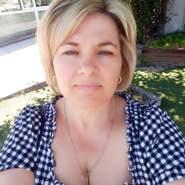 julihhfhf's profile photo