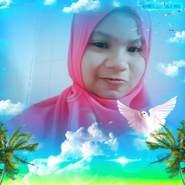 kikae45's profile photo