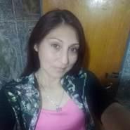 andru332334's profile photo