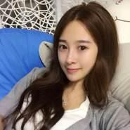 usereouy84075's profile photo