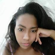 anyellyi's profile photo
