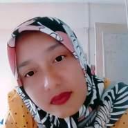 watiw907022's profile photo