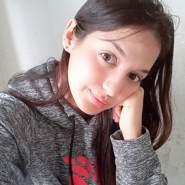 skyw901's profile photo