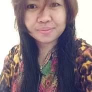 chriszanm's profile photo
