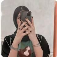 mama483's profile photo