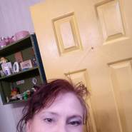 lindat213024's profile photo