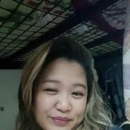 userdm81's profile photo