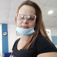 marilynl861014's profile photo