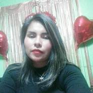 korianca95's profile photo