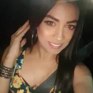 dannaa239416's profile photo