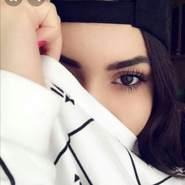 mhmds911611's profile photo