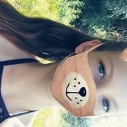corneliat491500's profile photo