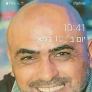 userklfju572's profile photo