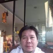 userzh27836's profile photo
