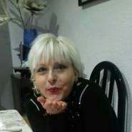 glorias268173's profile photo
