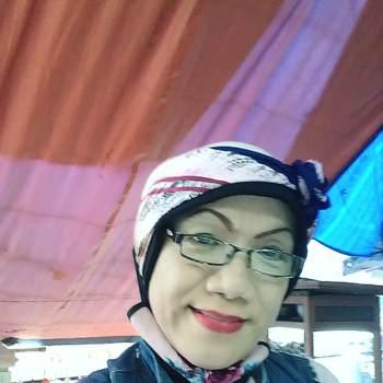 babay53_Jakarta Raya_Свободен(-а)_Женщина