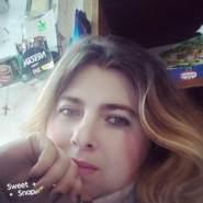aleksandral579217's profile photo