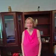 carolal509810's profile photo