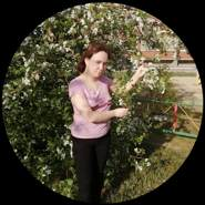 snezhanat299129's profile photo