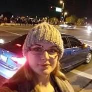sylviag701948's profile photo