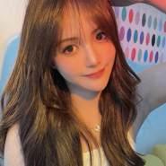 userrtbhi08's profile photo