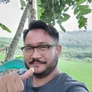 banjarb180977's profile photo