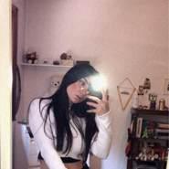 maria555253's profile photo