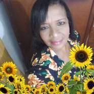 luzm170341's profile photo